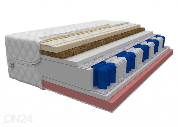 Joustinpatja Active Pocket 140x200 cm